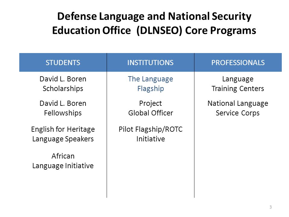 Defense Language and National Security Education Office (DLNSEO) Core Programs