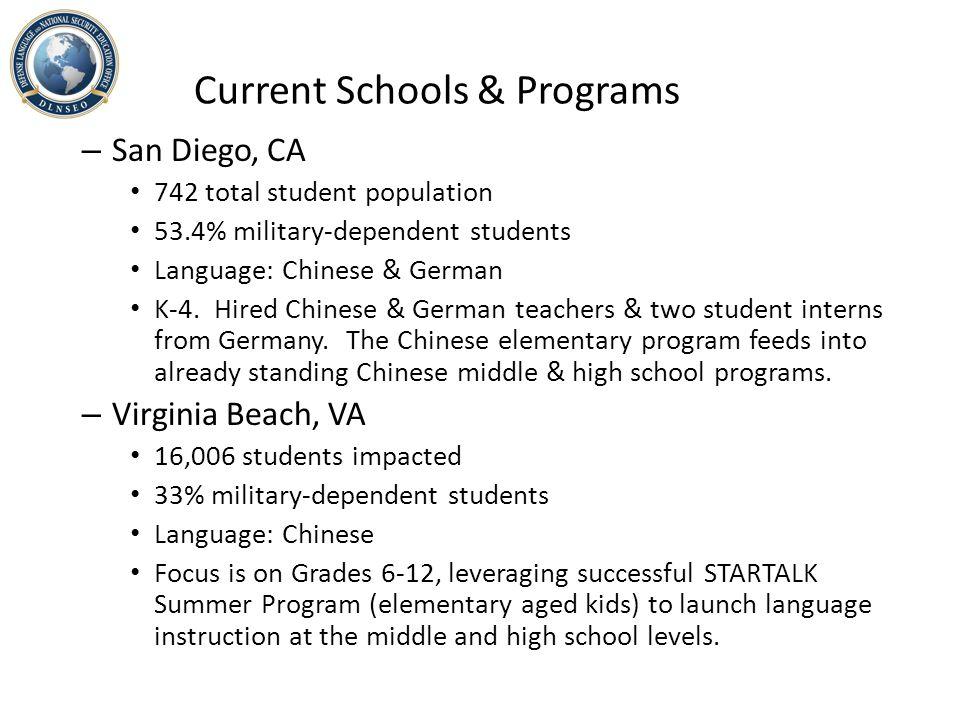 Current Schools & Programs
