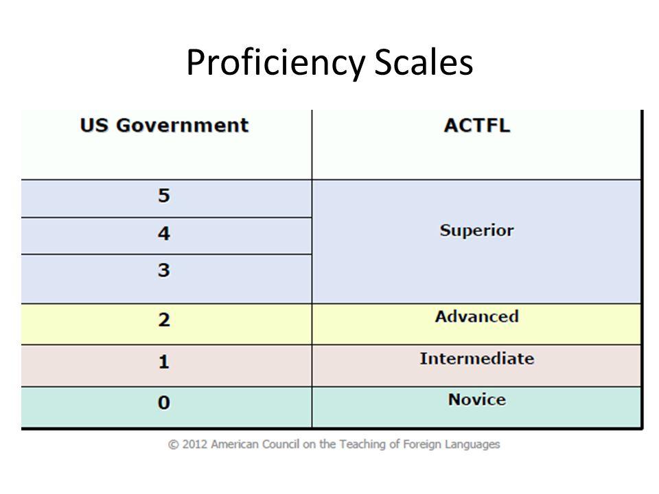 Proficiency Scales