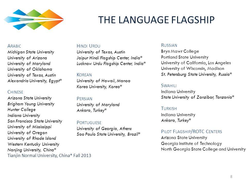 THE LANGUAGE FLAGSHIP Arabic Chinese Hindi Urdu Korean Persian