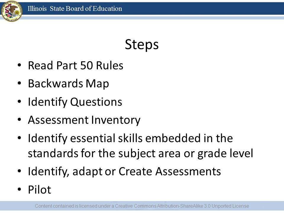 Steps Read Part 50 Rules Backwards Map Identify Questions