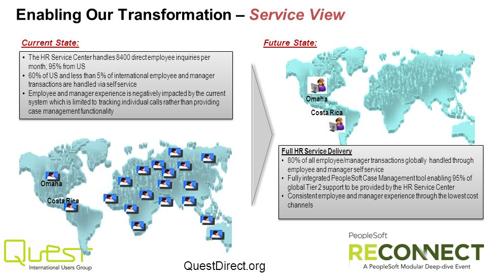 Enabling Our Transformation – Service View