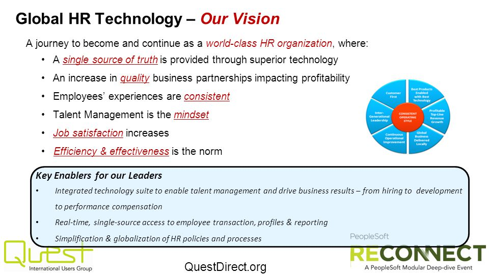 Global HR Technology – Our Vision