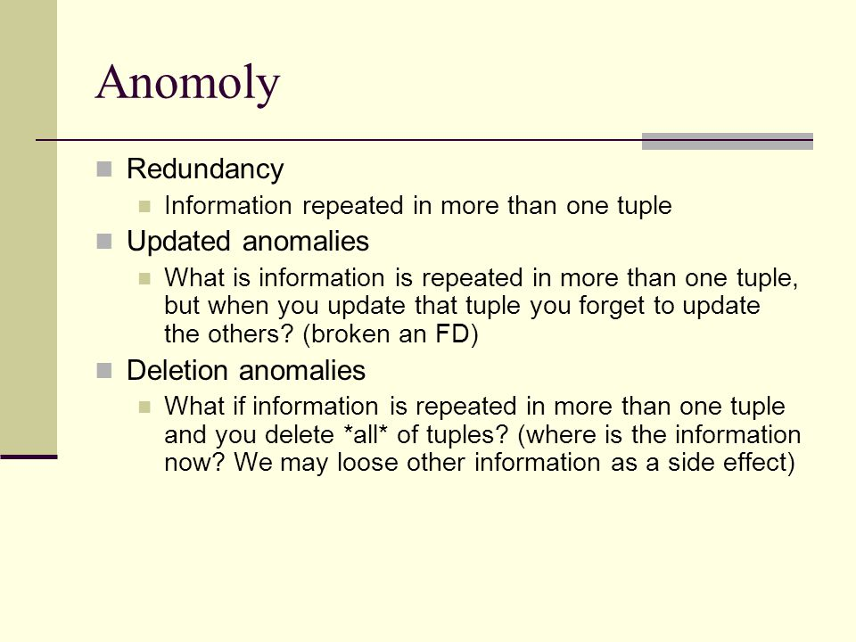 Anomoly Redundancy Updated anomalies Deletion anomalies