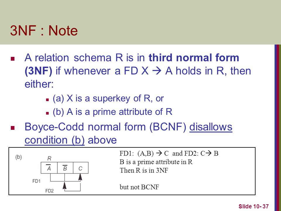 3NF : Note A relation schema R is in third normal form (3NF) if whenever a FD X  A holds in R, then either: