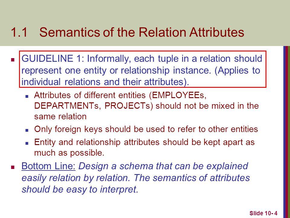 1.1 Semantics of the Relation Attributes