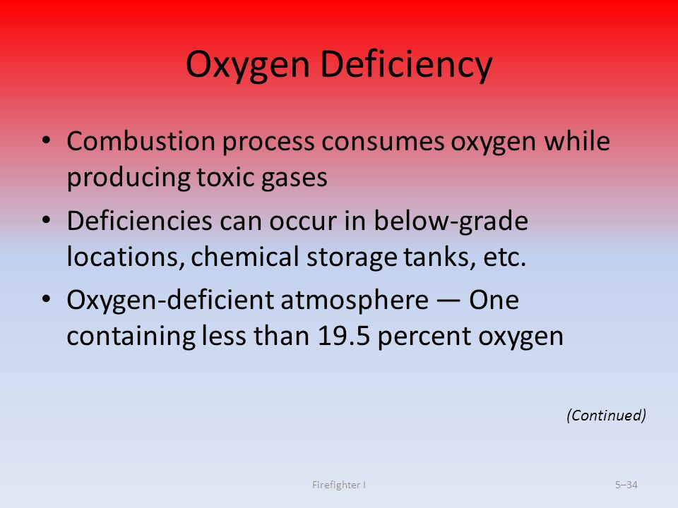 Oxygen Deficiency Combustion process consumes oxygen while producing toxic gases.
