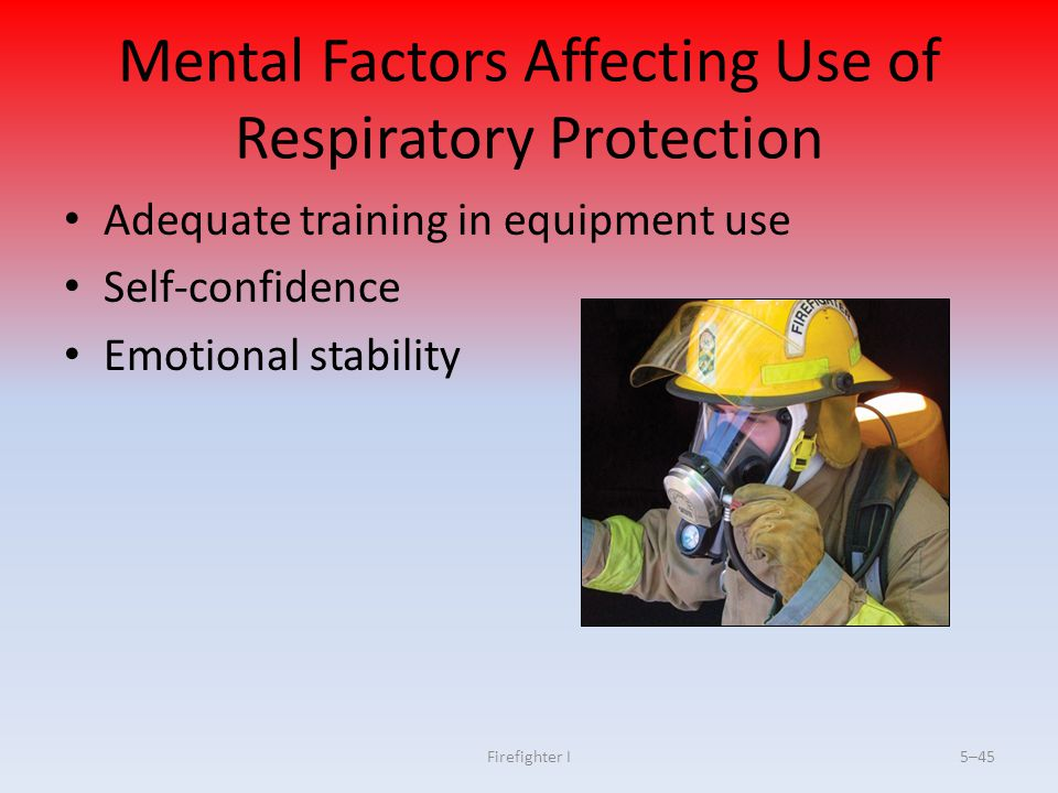 Mental Factors Affecting Use of Respiratory Protection