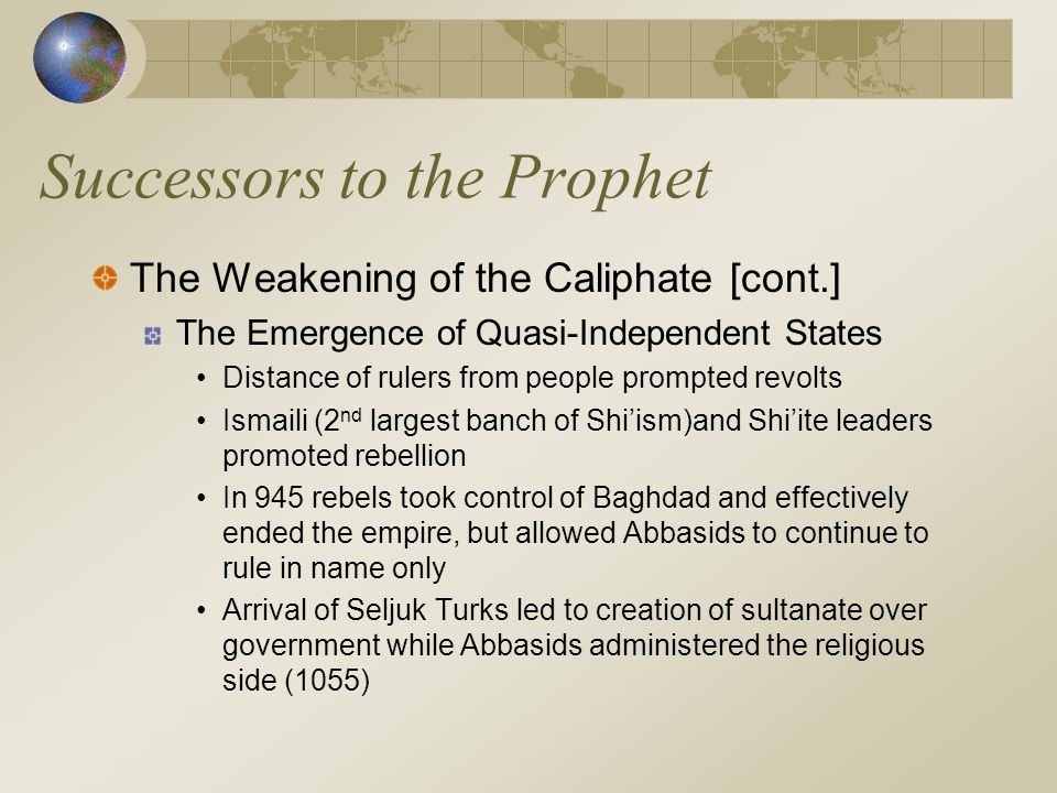 Successors to the Prophet