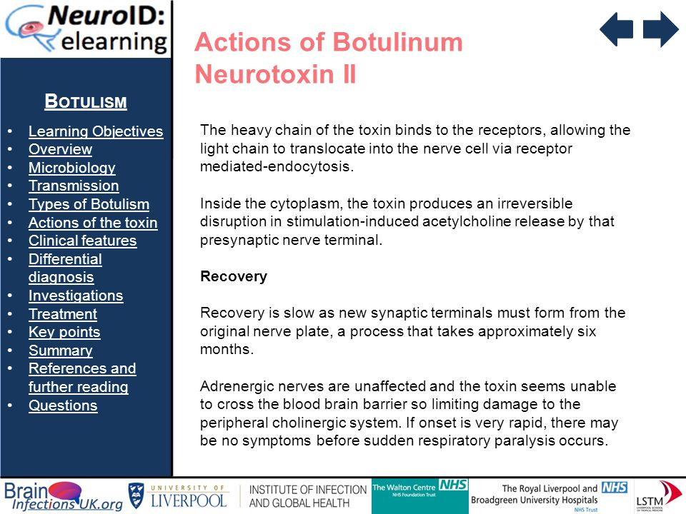 Actions of Botulinum Neurotoxin II Botulism Learning Objectives