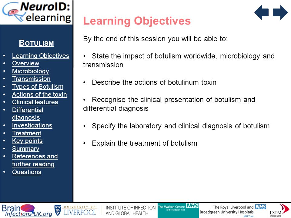 Learning Objectives Botulism