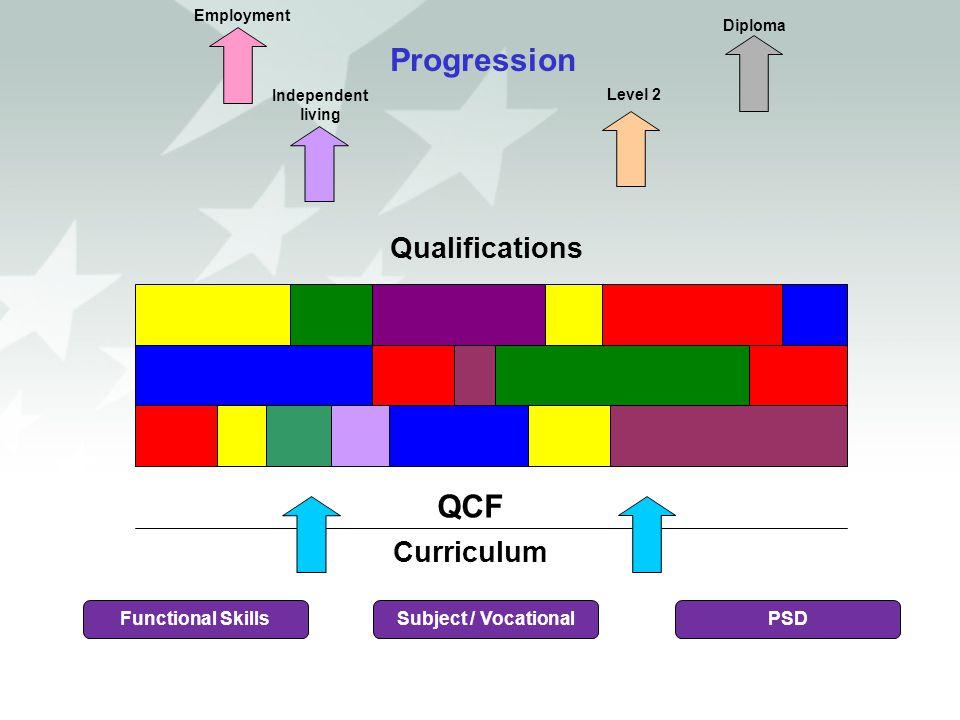 Progression QCF Qualifications Curriculum Functional Skills