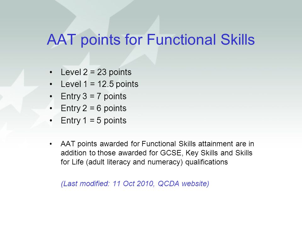 AAT points for Functional Skills