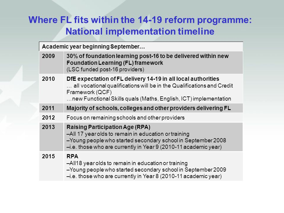 Where FL fits within the 14-19 reform programme: National implementation timeline