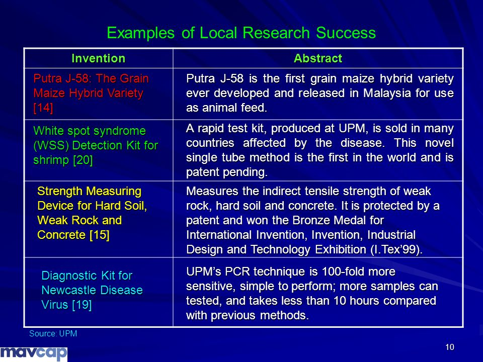 Examples of Local Research Success