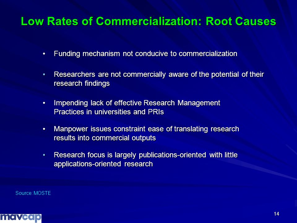 Low Rates of Commercialization: Root Causes