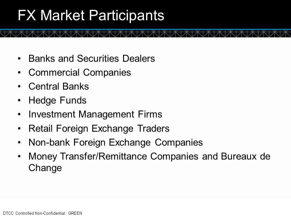 FX Market Participants