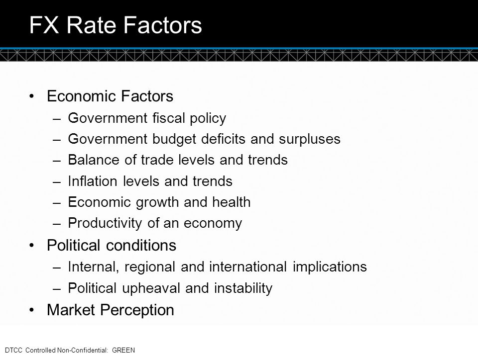 FX Rate Factors Economic Factors Political conditions