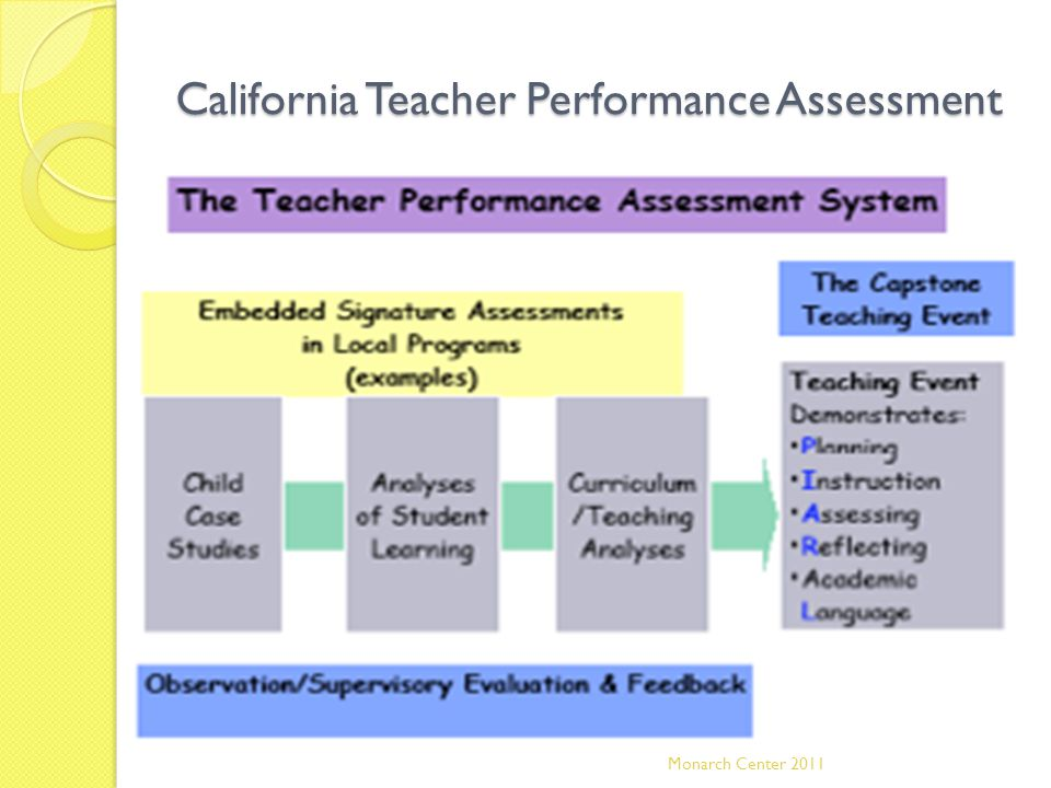 Research On Assessment - Ppt Download