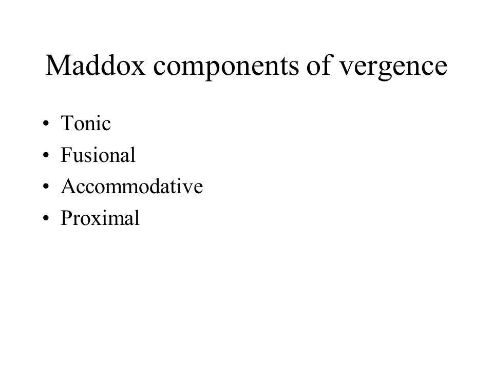 Maddox components of vergence