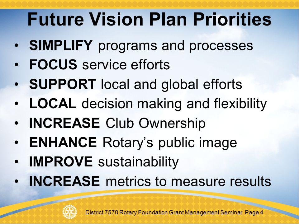 Future Vision Plan Priorities