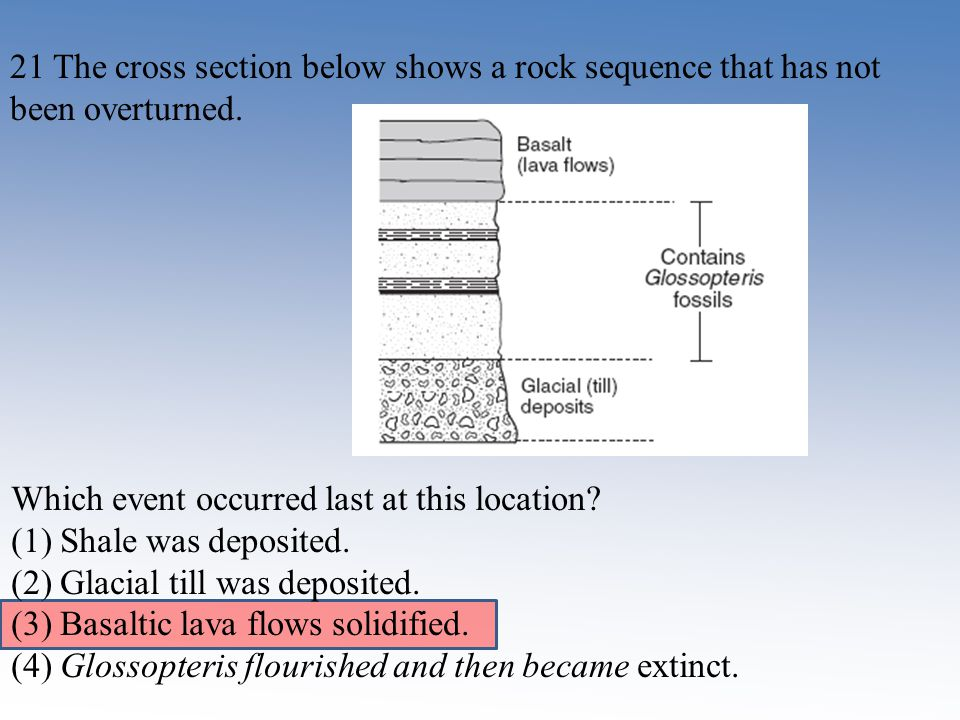 21 The cross section below shows a rock sequence that has not been overturned.