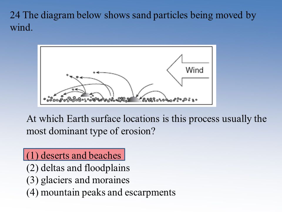 24 The diagram below shows sand particles being moved by wind.
