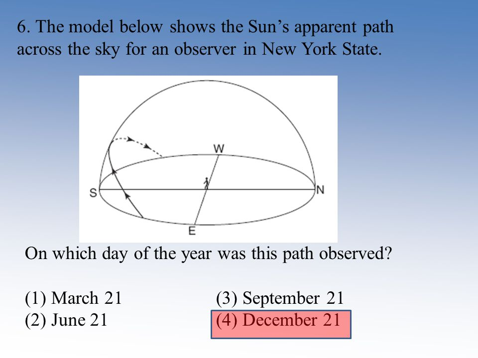 6. The model below shows the Sun's apparent path across the sky for an observer in New York State.