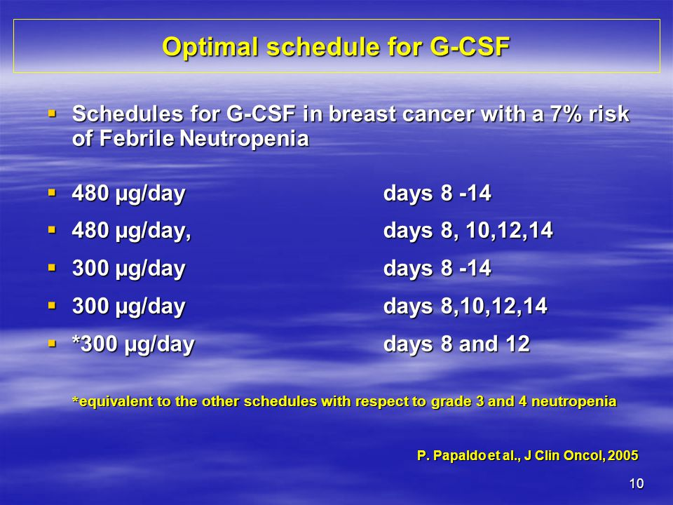 Optimal schedule for G-CSF