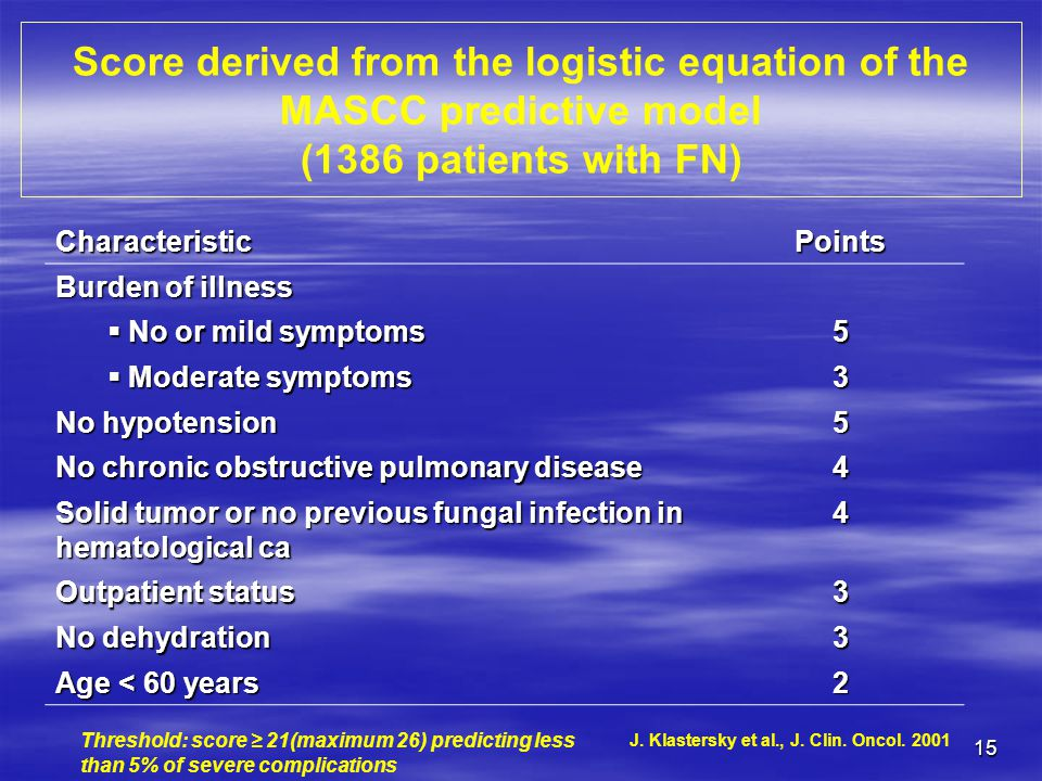 Score derived from the logistic equation of the MASCC predictive model (1386 patients with FN)