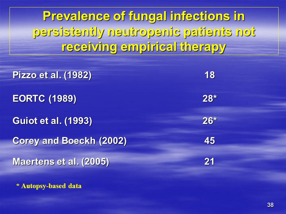 Prevalence of fungal infections in persistently neutropenic patients not receiving empirical therapy