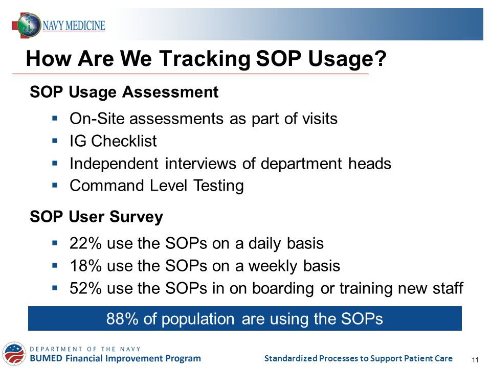 How Are We Tracking SOP Usage
