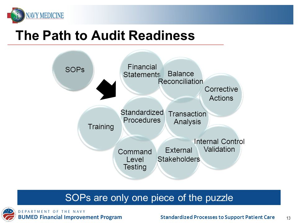The Path to Audit Readiness