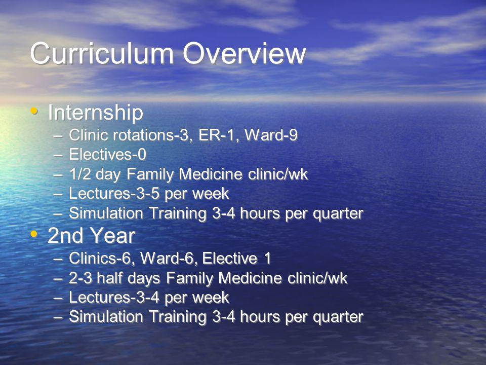 Curriculum Overview Internship 2nd Year