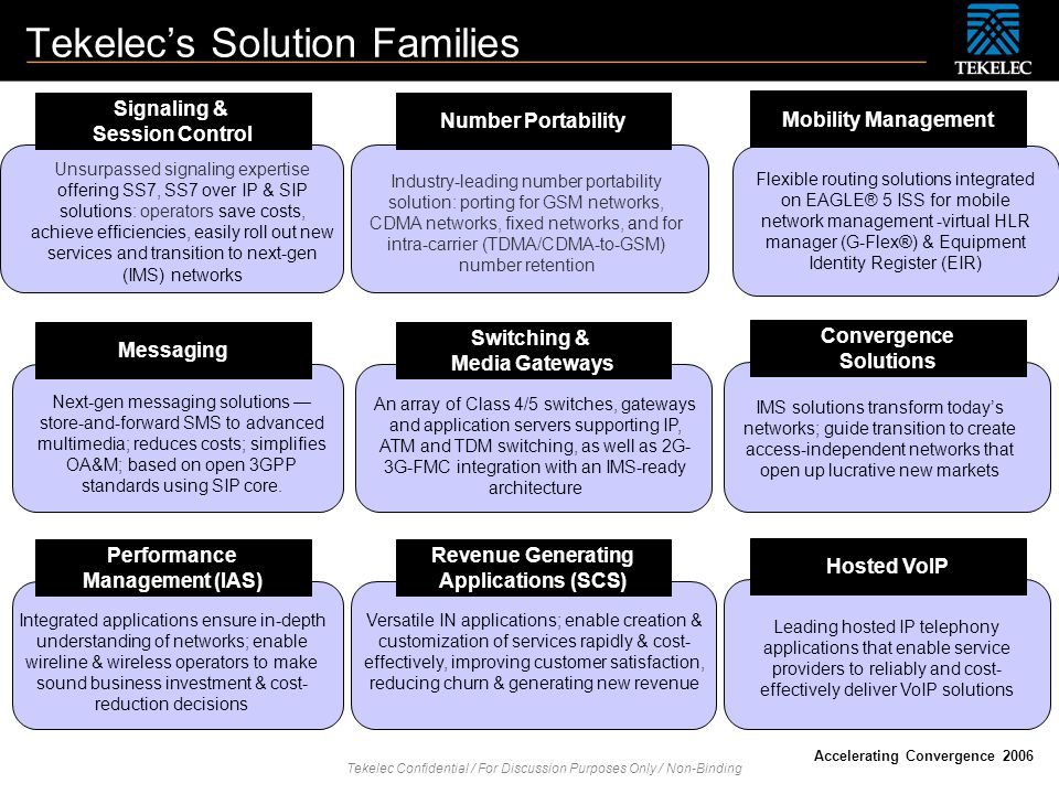 Tekelec's Solution Families