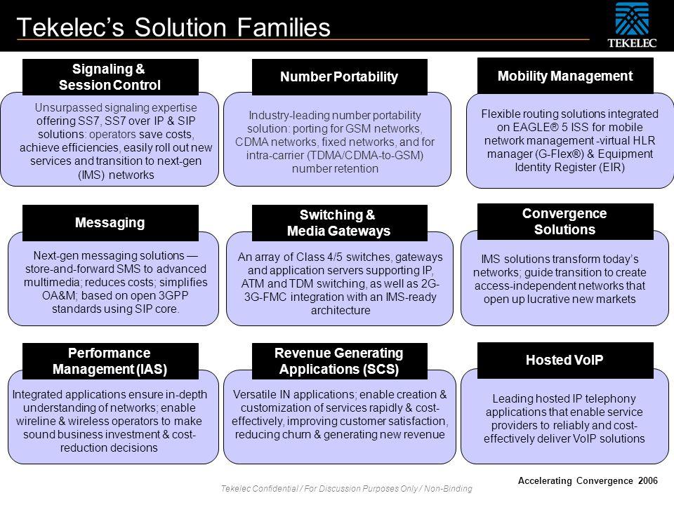Tekelec's Solution Families