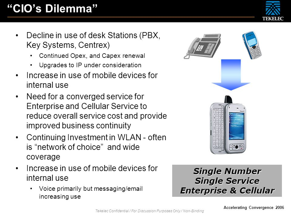 CIO's Dilemma Decline in use of desk Stations (PBX, Key Systems, Centrex) Continued Opex, and Capex renewal.