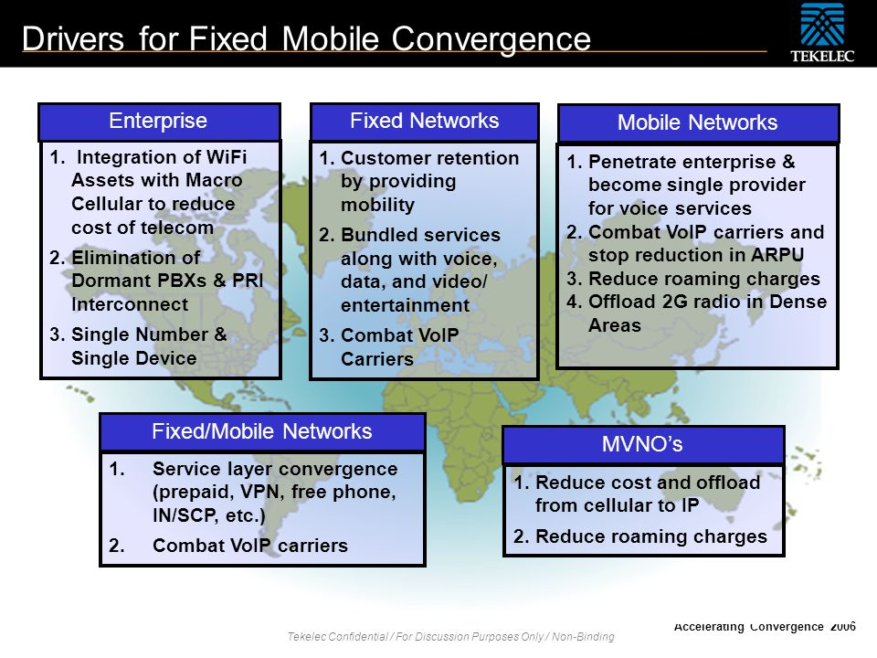 Drivers for Fixed Mobile Convergence