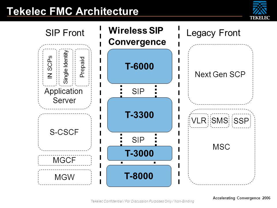 Tekelec FMC Architecture