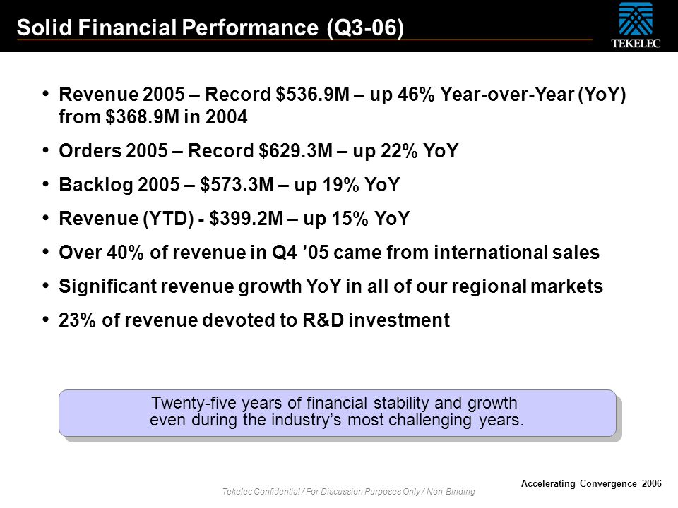 Solid Financial Performance (Q3-06)