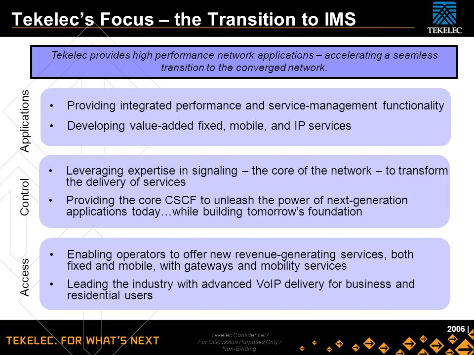Tekelec's Focus – the Transition to IMS
