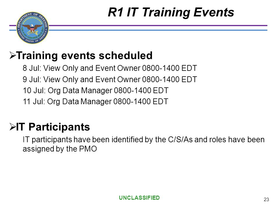 R1 IT Training Events Training events scheduled IT Participants