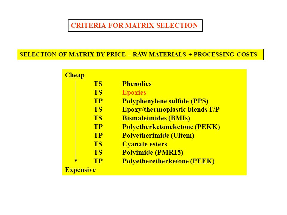 CRITERIA FOR MATRIX SELECTION