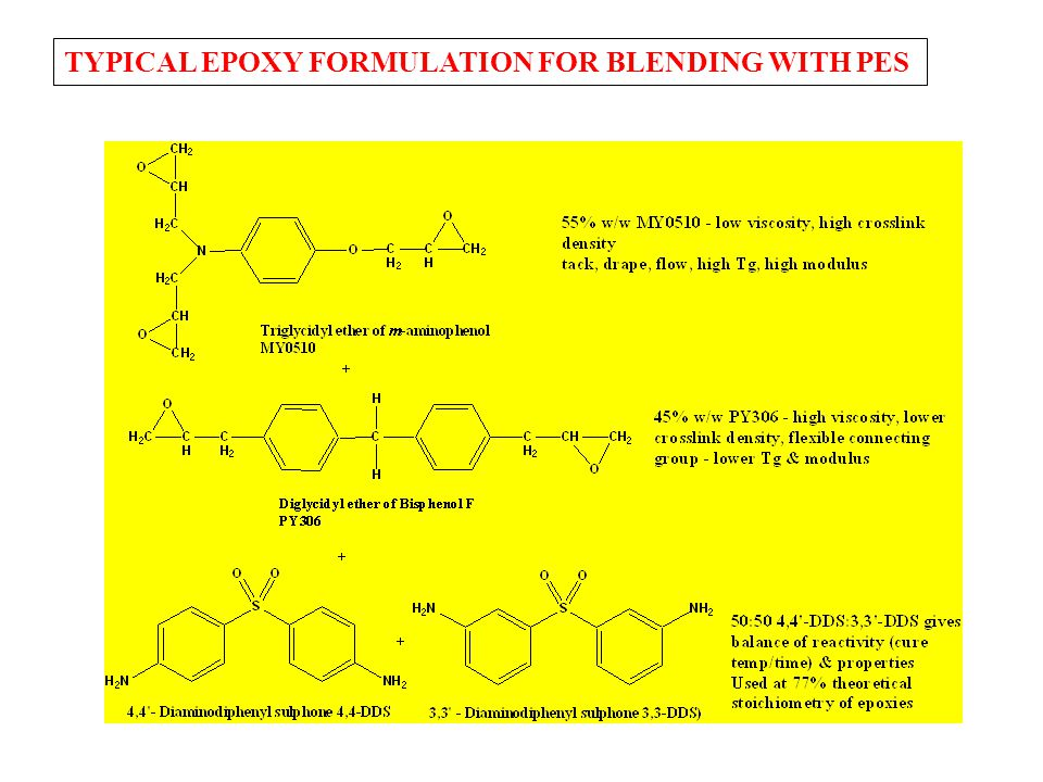 TYPICAL EPOXY FORMULATION FOR BLENDING WITH PES