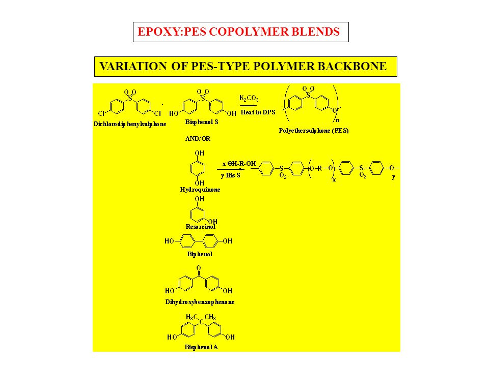 EPOXY:PES COPOLYMER BLENDS