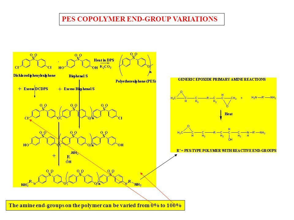 PES COPOLYMER END-GROUP VARIATIONS