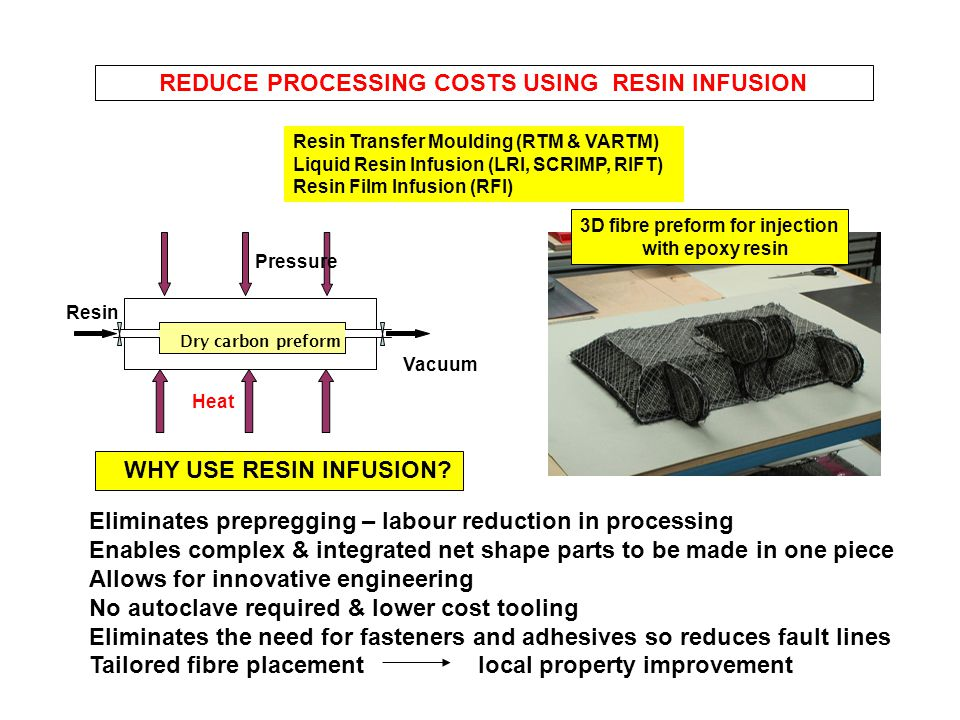 REDUCE PROCESSING COSTS USING RESIN INFUSION