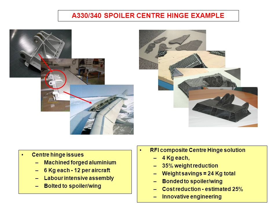 A330/340 SPOILER CENTRE HINGE EXAMPLE
