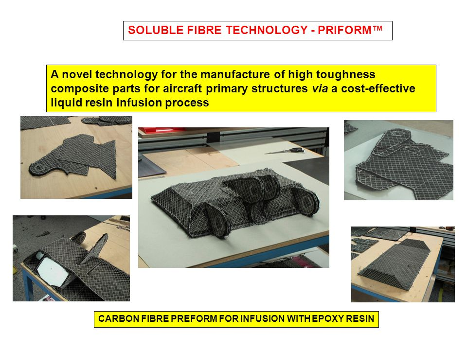 SOLUBLE FIBRE TECHNOLOGY - PRIFORM™
