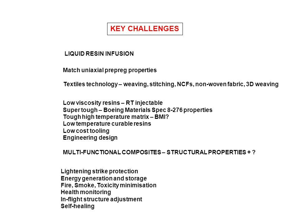 KEY CHALLENGES LIQUID RESIN INFUSION Match uniaxial prepreg properties